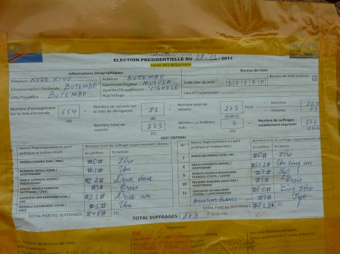 Results posted at a Congolese polling station